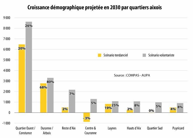Aix 2030 - Cse 2030