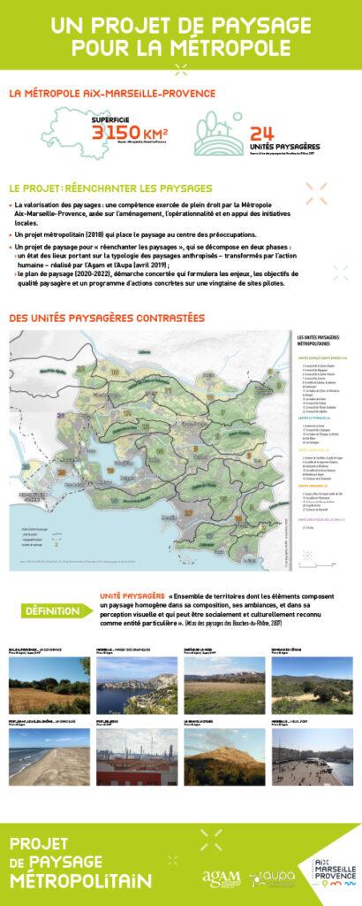 Panneaux typologie des paysage anthropisés 1 aupa