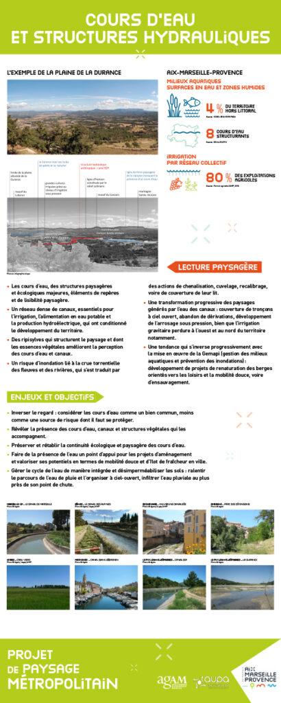 Panneaux typologie des paysage anthropisés 132 aupa