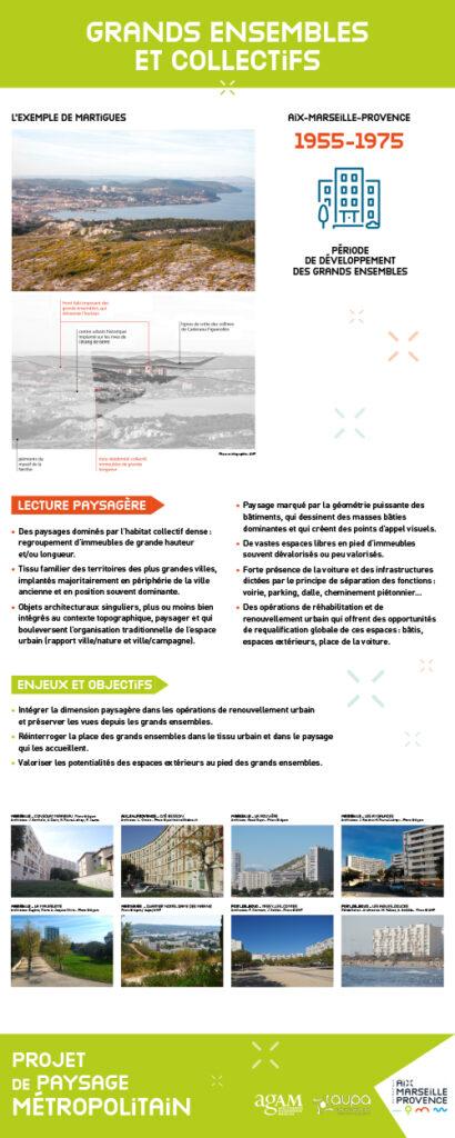 Panneaux typologie des paysage anthropisés 9 aupa