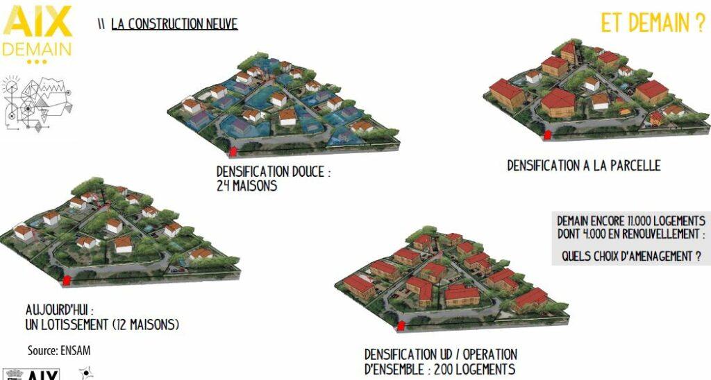 Aix 2030 - densification douce